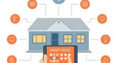 Green Technology-smart house - smart home